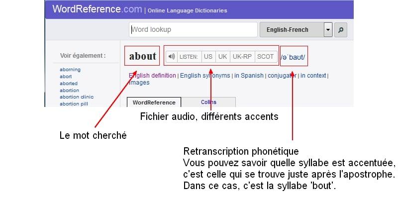 utilisation-wordreference-connaitre-prononciation-mot