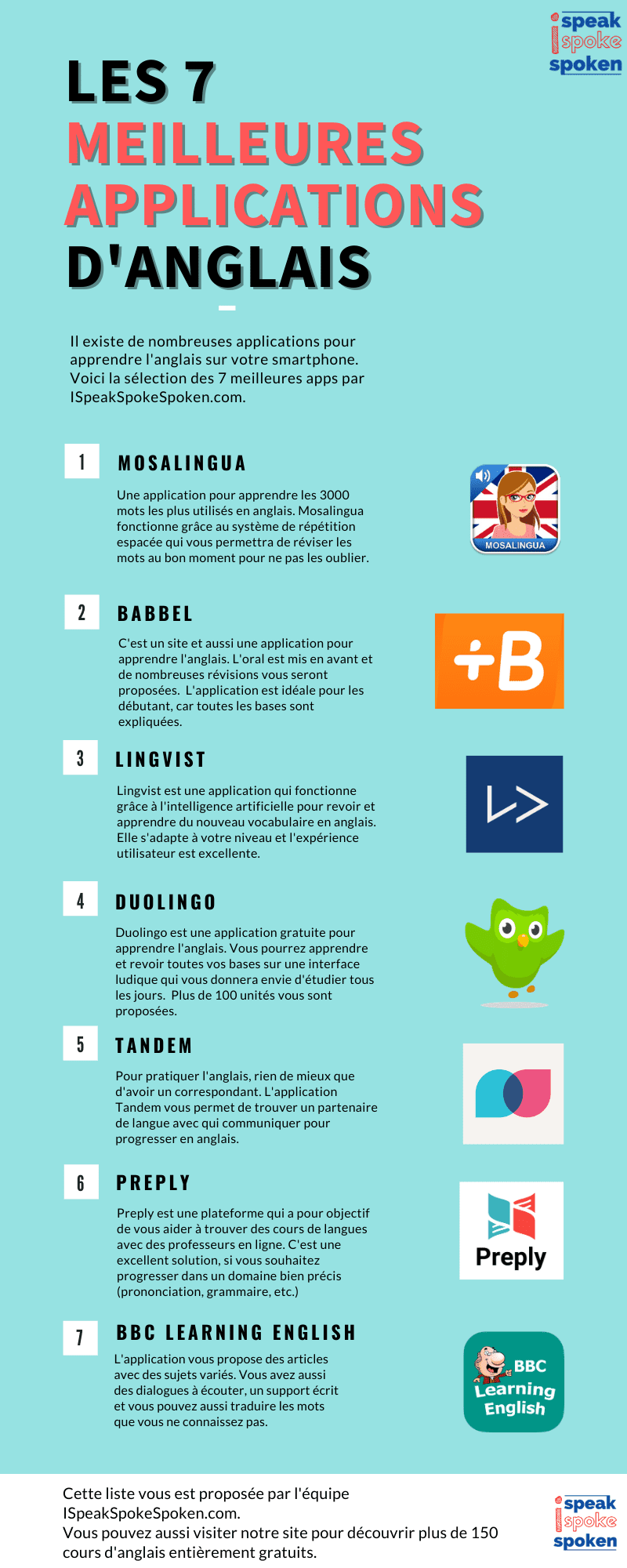 les 7 meilleures applications pour apprendre l'anglais : mosalingua, babbel, linguist, Duolingo, tandem, preply, bbc learning english