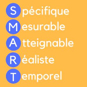 objectif smart, s.m.a.r.t.