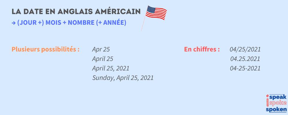 format date anglais américain