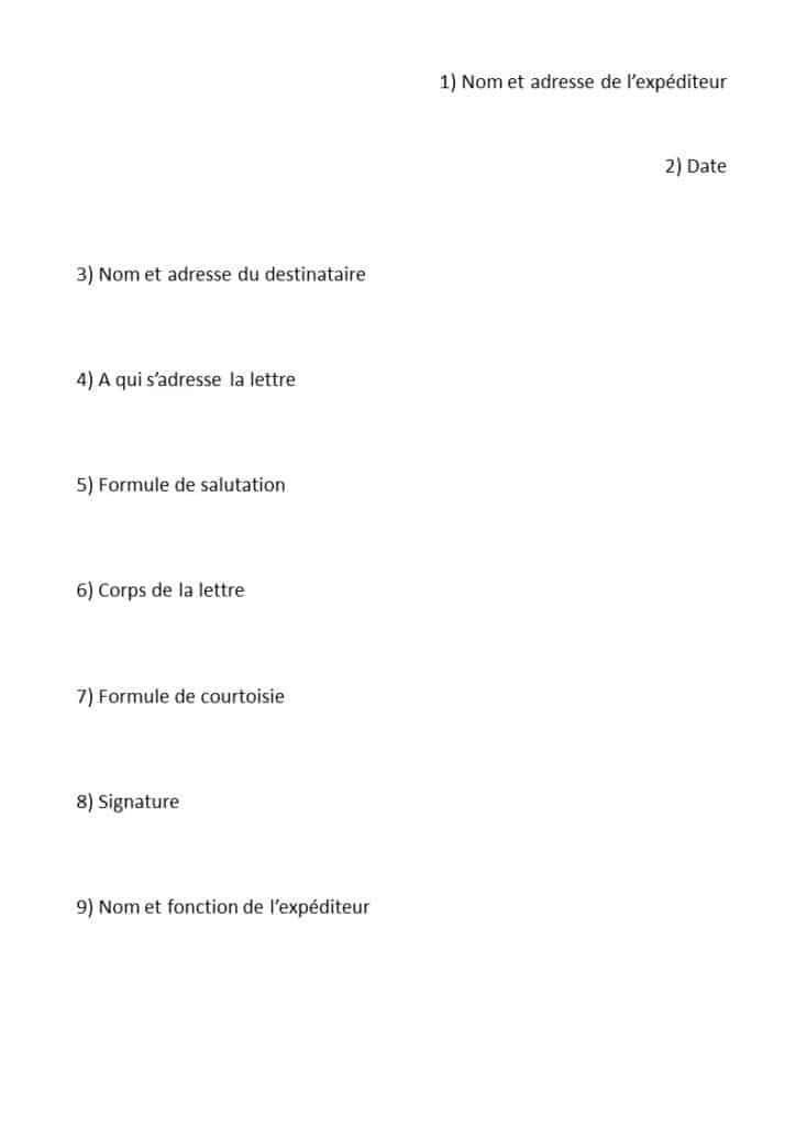 Exemple de lettre en anglais