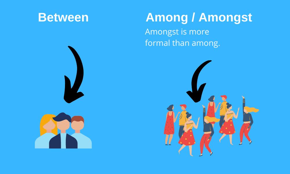 tableau différence between among amongst