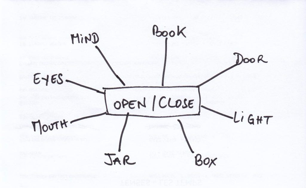 technique mindmap apprendre vocabulaire