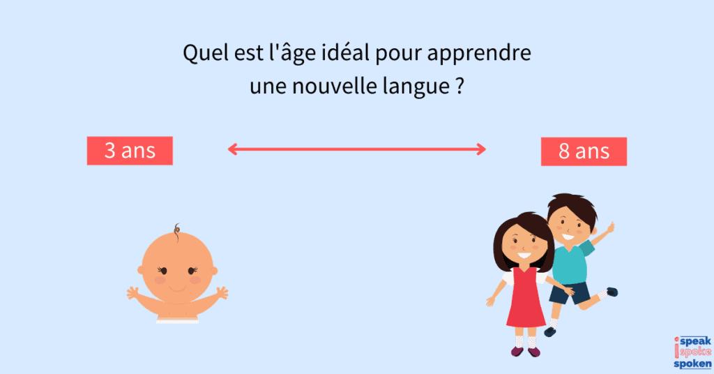 le meilleur âge pour apprendre une nouvelle langue est entre 3 et 8 ans