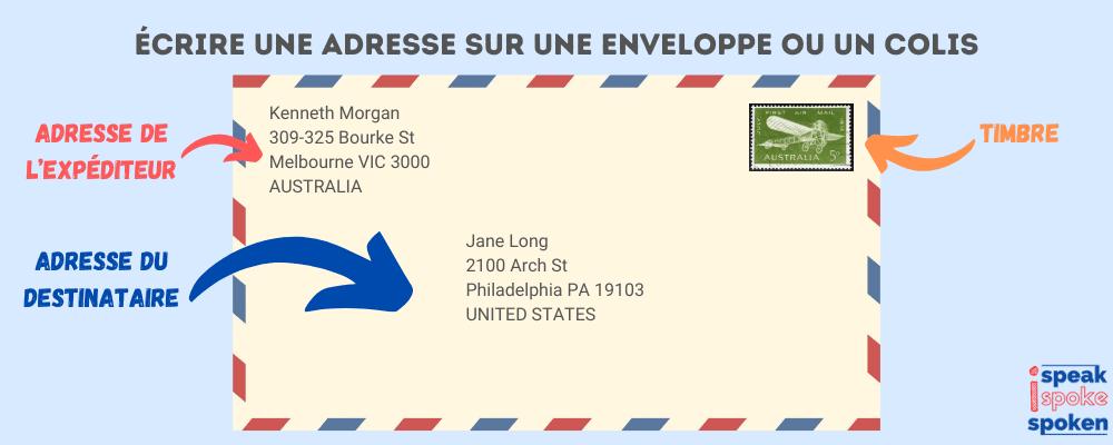 écrire une adresse sur une lettre ou un colis en anglais