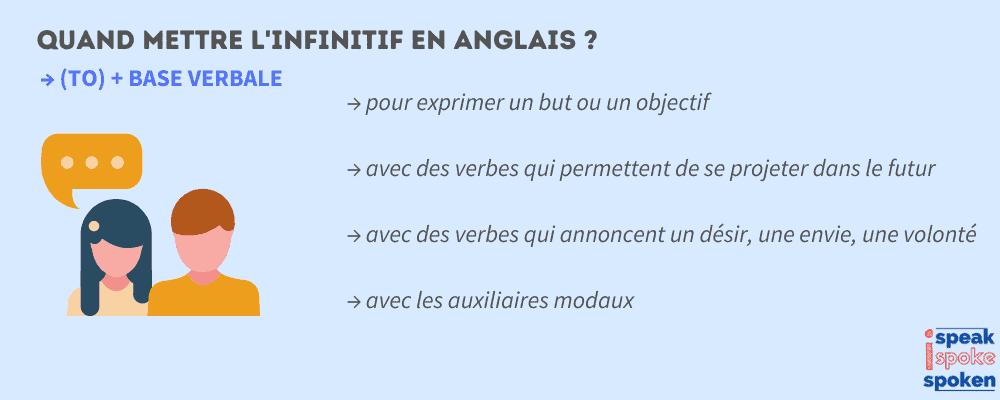 quand mettre l'infinitif en anglais ?