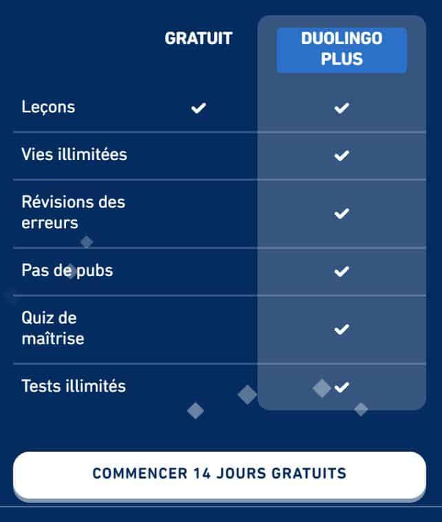 comparaison duolingo gratuit et duolingo plus