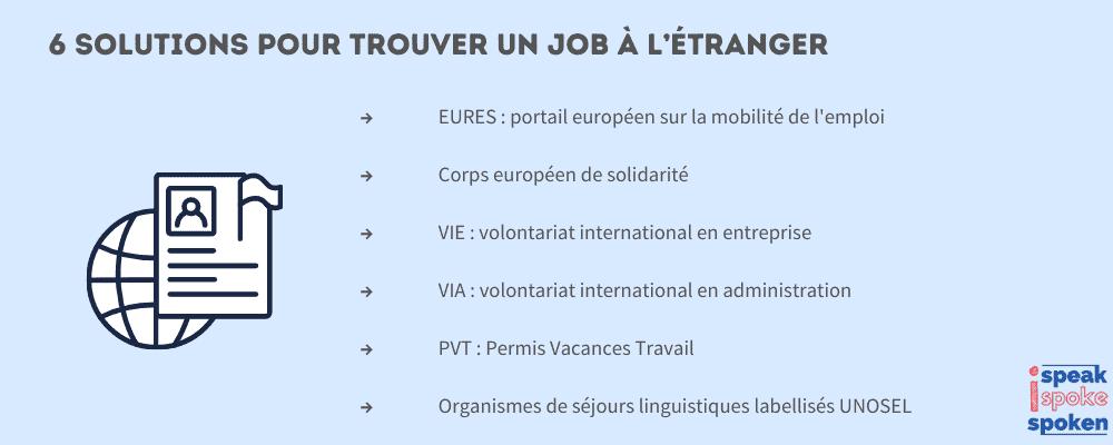 6 solutions pour trouver un travail à l'étranger : eures, corps européen de solidarité, vie, via, pvt, unosel